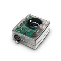 CAMEO CLDVC | Interfaz USB a DMX con 512 canales y software de control